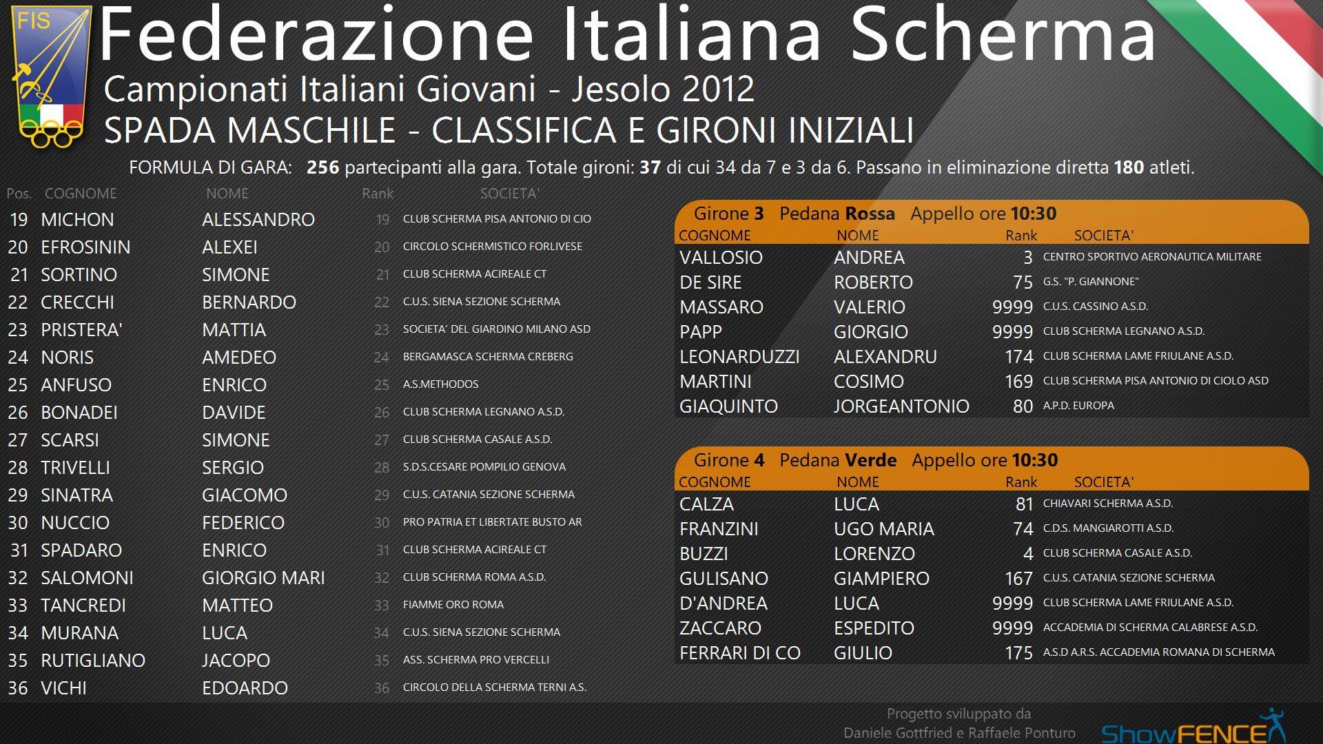 Federazione Italiana Scherma Calendario Gare.4fence